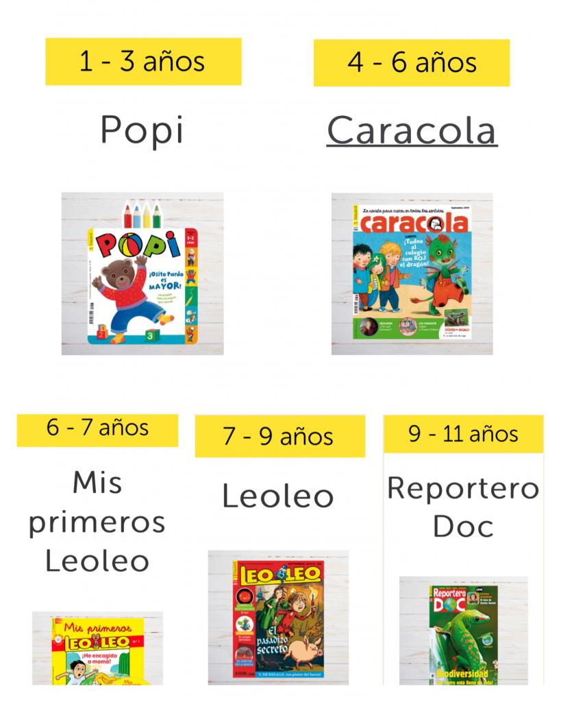 Revistas españolas niños aprendizaje leer escribir